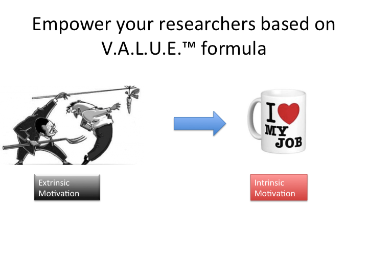 Empowering researchers